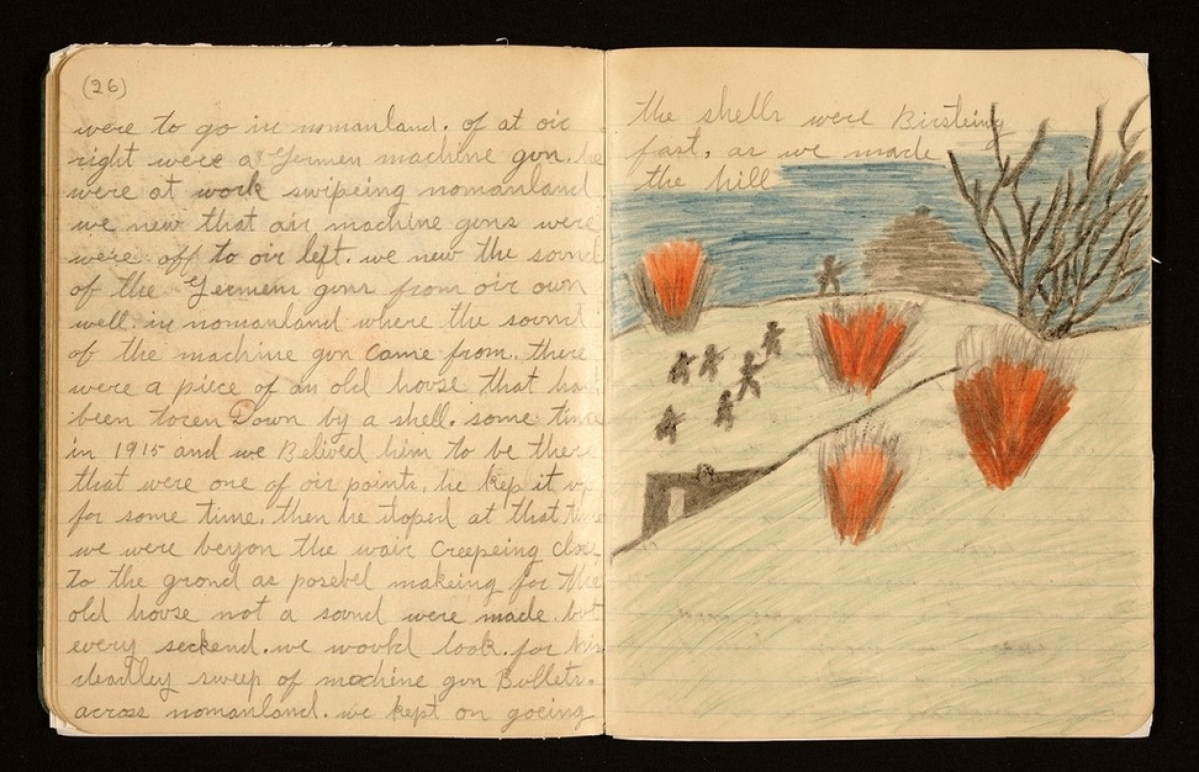Horace Pippin memoir of his experiences in World War I, circa 1921. Horace Pippin notebooks and letters, circa 1920–43. Archives of American Art, Smithsonian Institution.